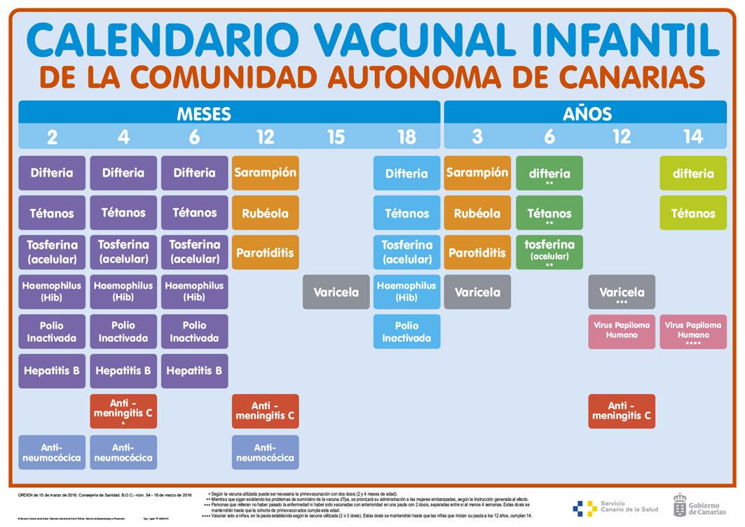 Calendario vacunal infantil Canarias 2016