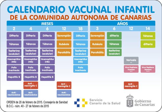 Calendario De Vacunas Infantil.Calendario De Vacunas Bolsillo Infantil 2015 Cdr Farmacia Tenerife