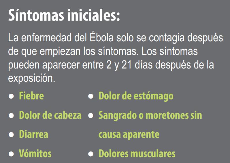 Farmacia Tenerife sintomas ebola