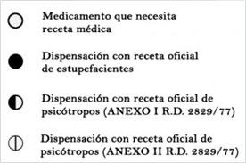 Información envases medicamentos