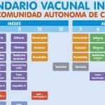 Calendario vacunal Vacunas Canarias 2017
