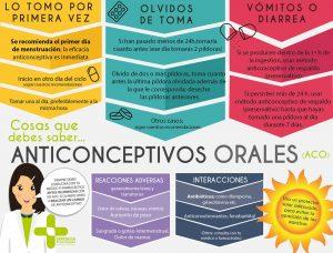 Infografía anticonceptivos orales