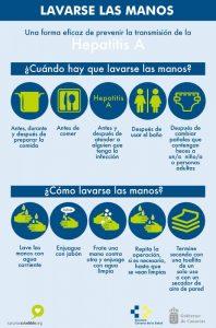 Lavado manos hepatitis A