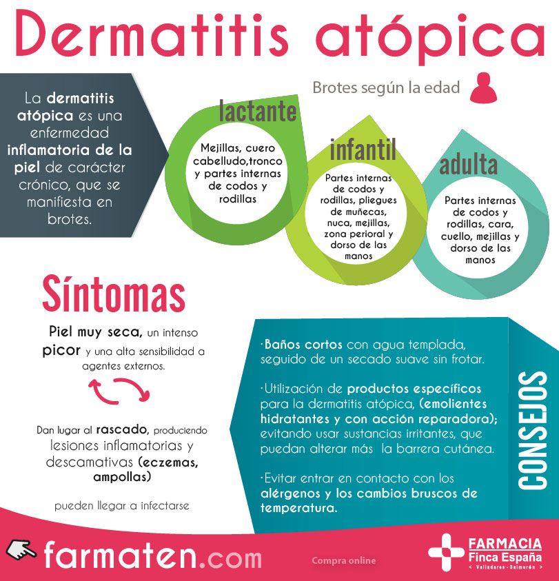 Qué es la dermatitis atópica